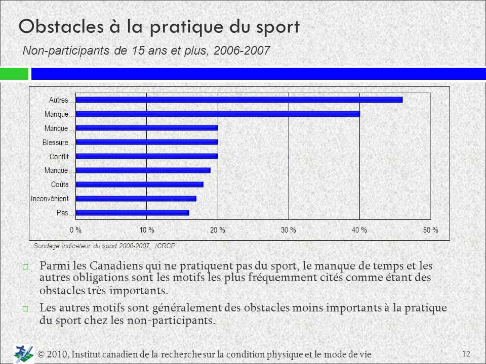 Obstacles à la pratique du sport