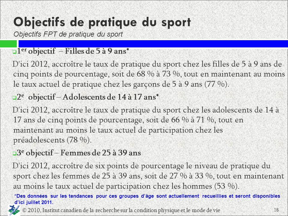 Objectifs de pratique du sport