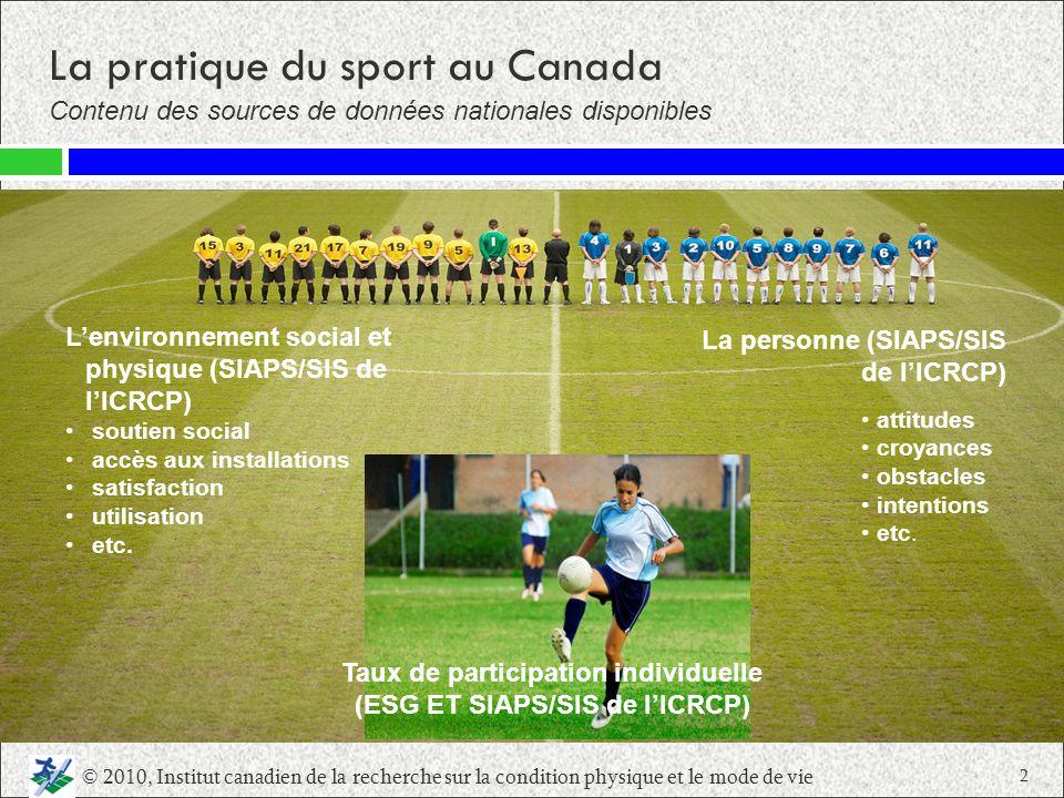 La pratique du sport au Canada