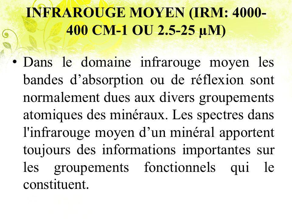 INFRAROUGE MOYEN (IRM: 4000-400 CM-1 OU 2.5-25 µM)