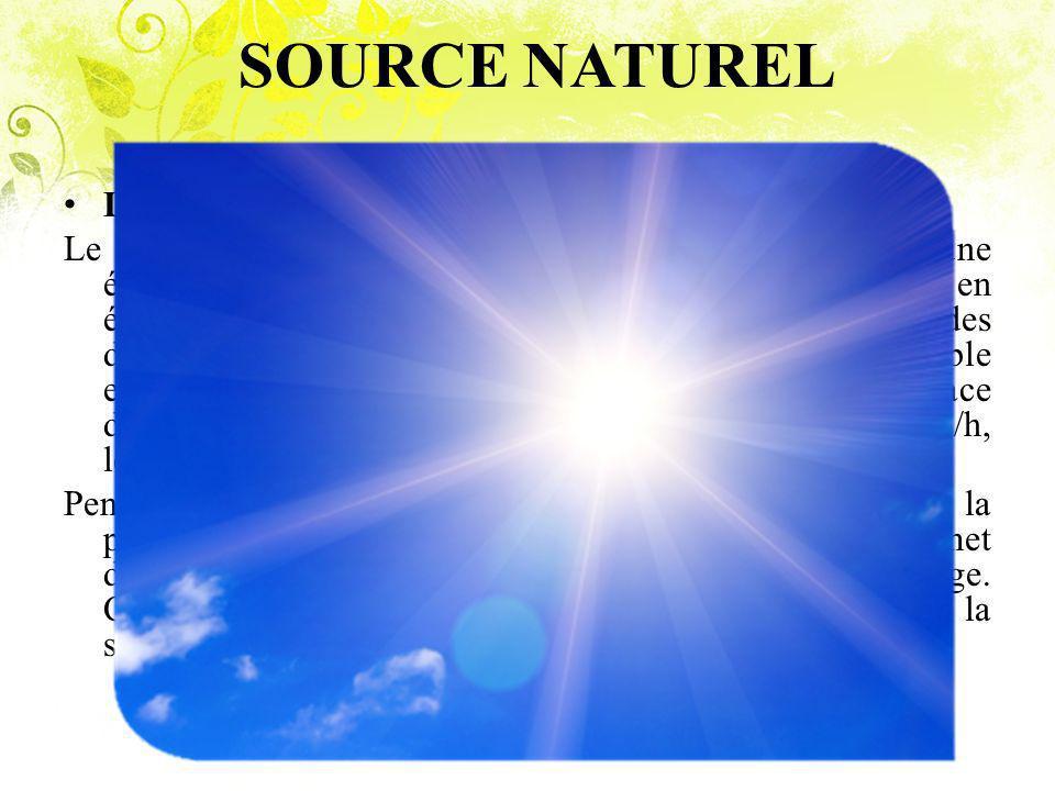 SOURCE NATUREL La Lumière Du Soleil