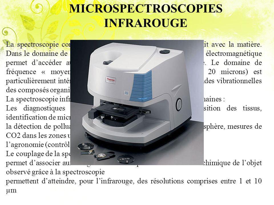 MICROSPECTROSCOPIES INFRAROUGE