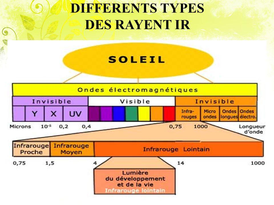 DIFFERENTS TYPES DES RAYENT IR