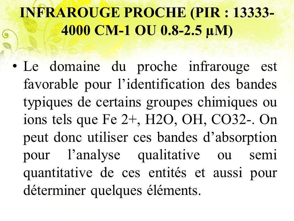 INFRAROUGE PROCHE (PIR : 13333-4000 CM-1 OU 0.8-2.5 µM)