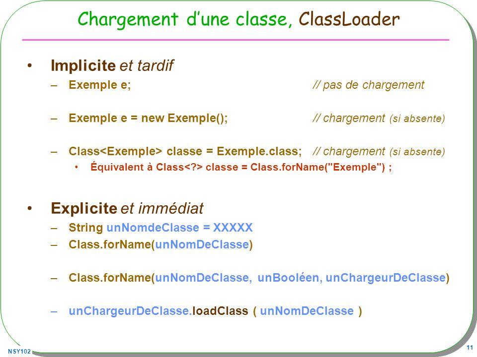 Chargement d'une classe, ClassLoader