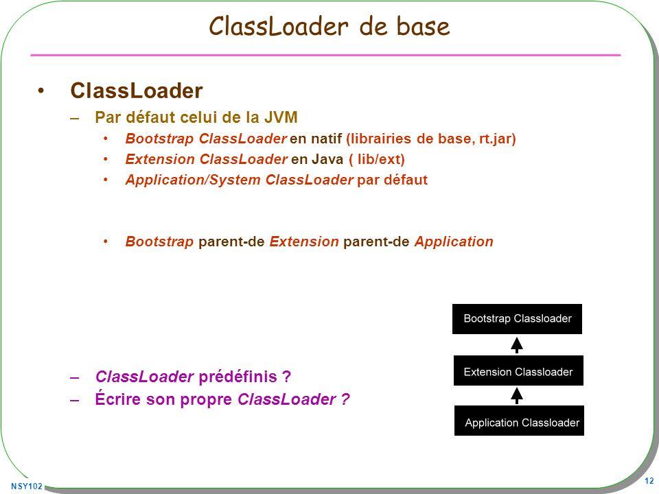 ClassLoader de base ClassLoader Par défaut celui de la JVM