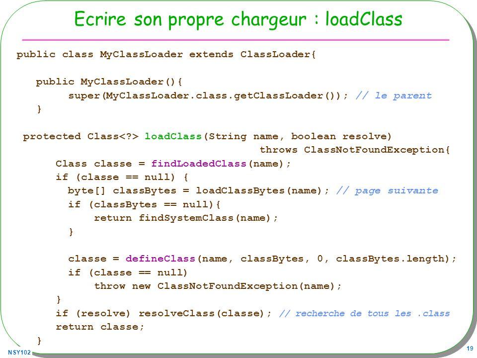 Ecrire son propre chargeur : loadClass
