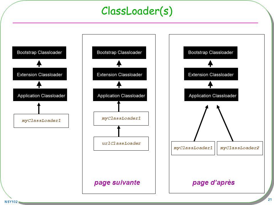 ClassLoader(s) page suivante page d'après myClassLoader1