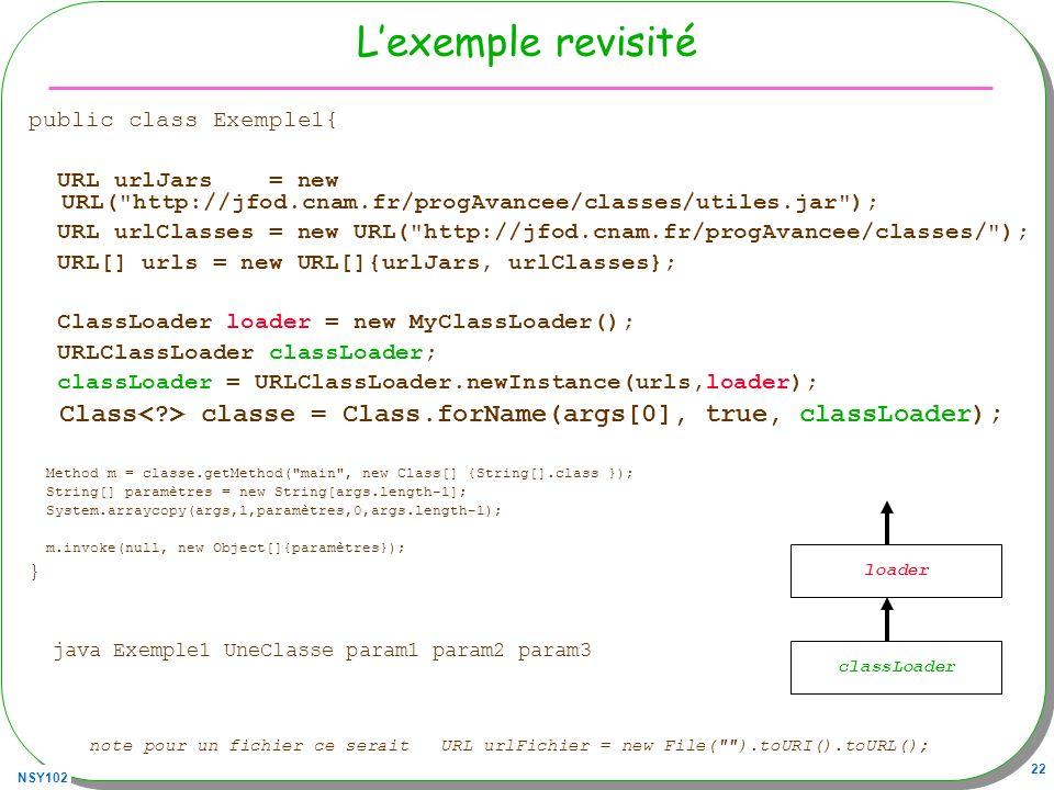 L'exemple revisité public class Exemple1{ URL urlJars = new URL( http://jfod.cnam.fr/progAvancee/classes/utiles.jar );