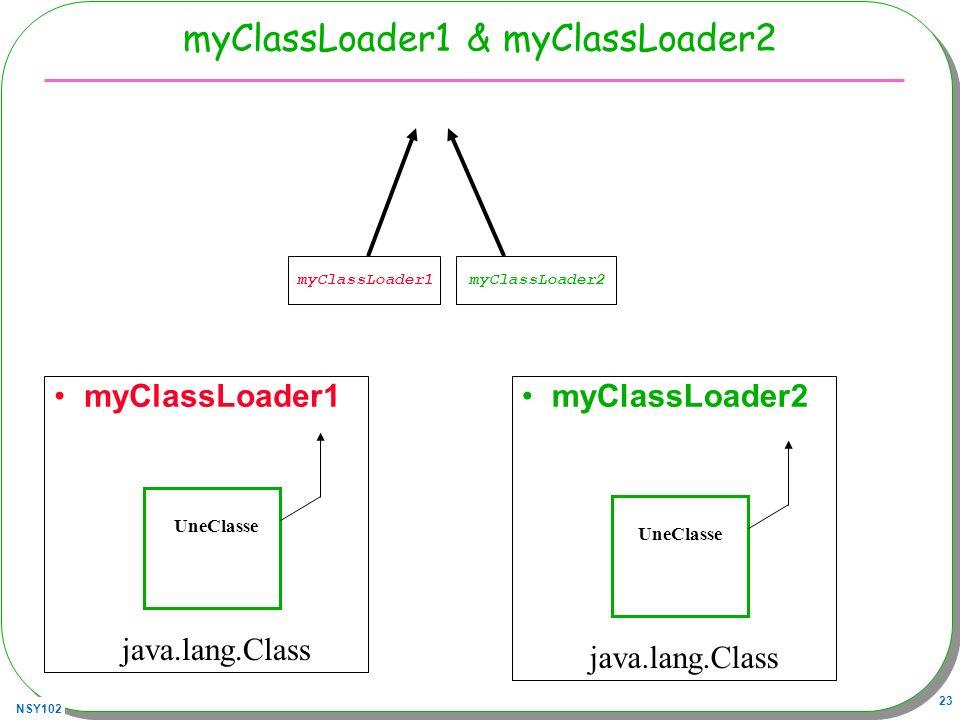 myClassLoader1 & myClassLoader2