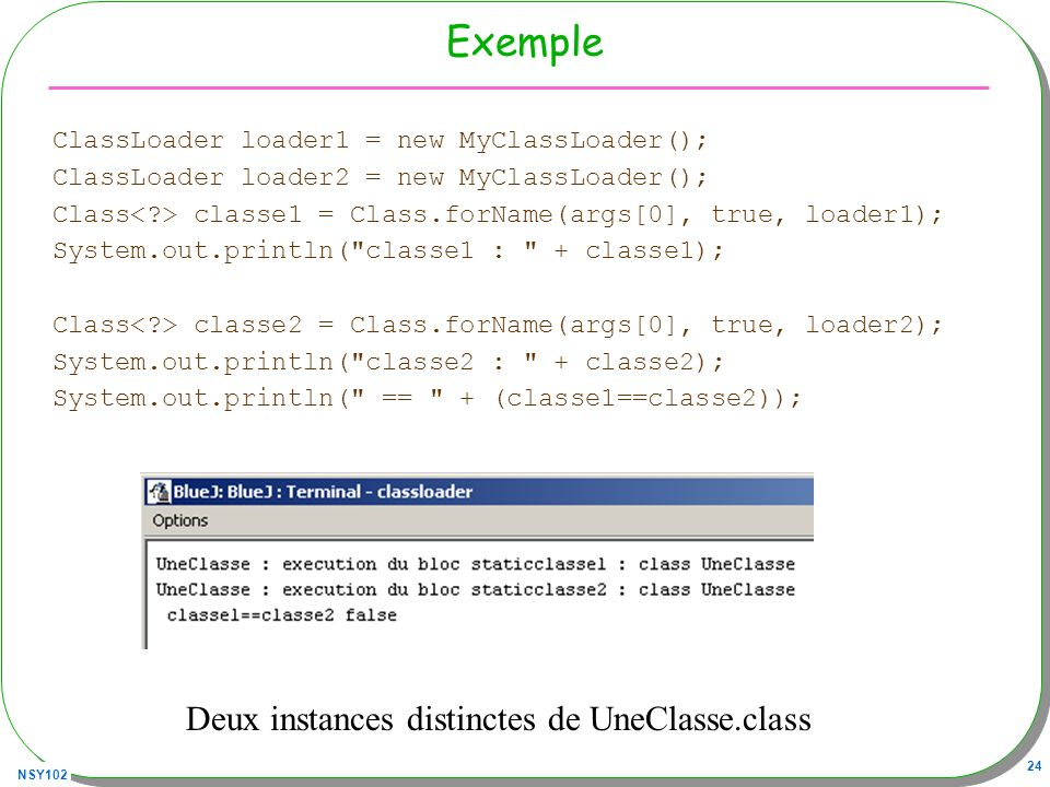 Exemple Deux instances distinctes de UneClasse.class