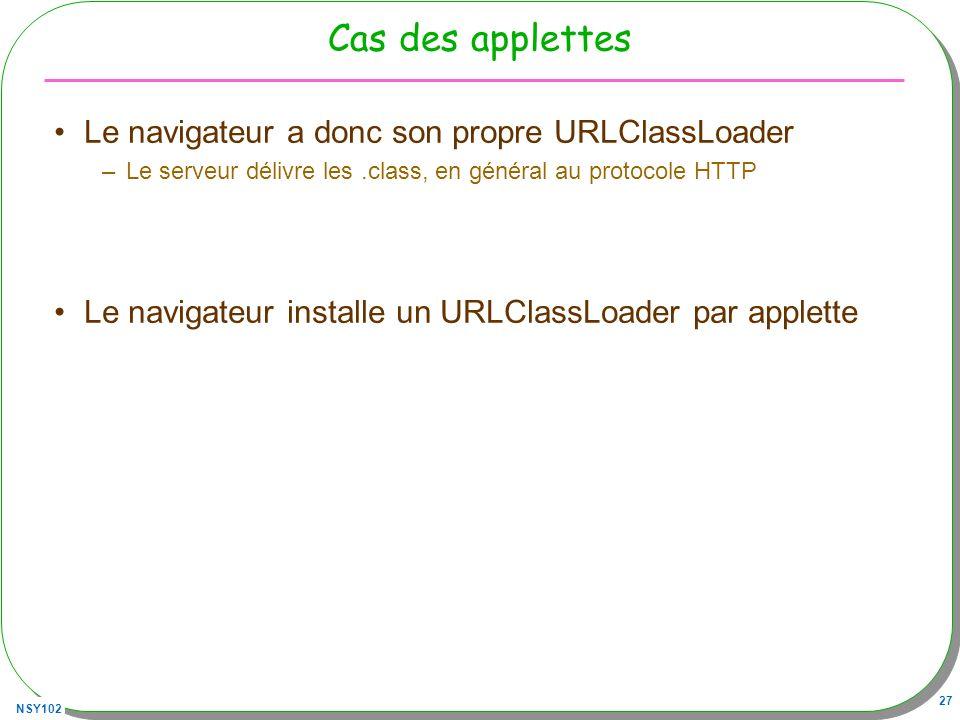 Cas des applettes Le navigateur a donc son propre URLClassLoader