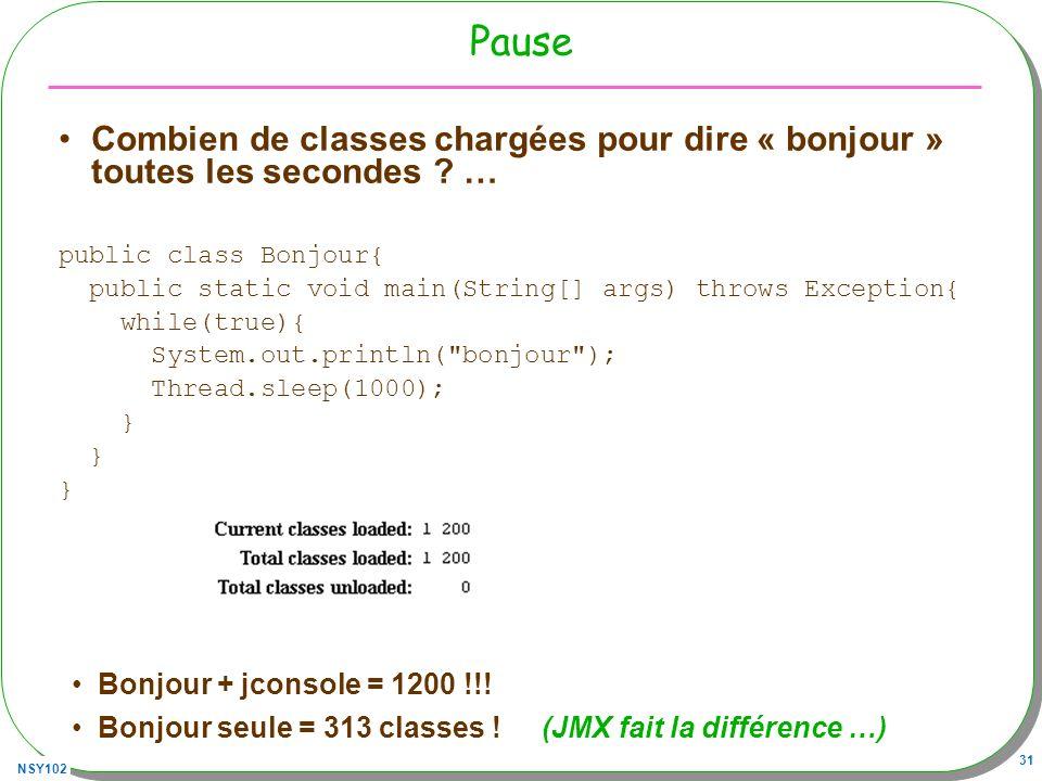 Pause Combien de classes chargées pour dire « bonjour » toutes les secondes … public class Bonjour{