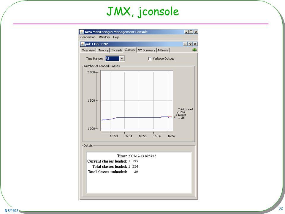 JMX, jconsole