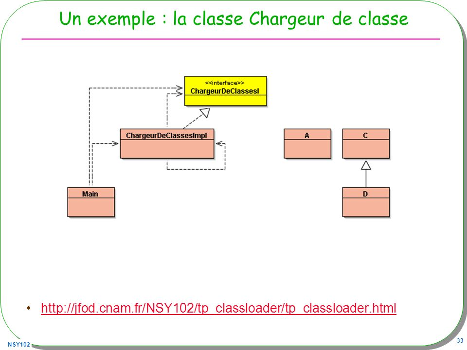 Un exemple : la classe Chargeur de classe
