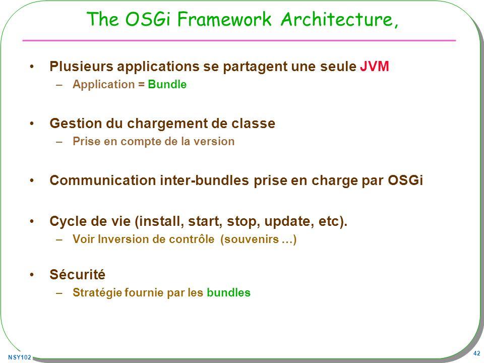 The OSGi Framework Architecture,