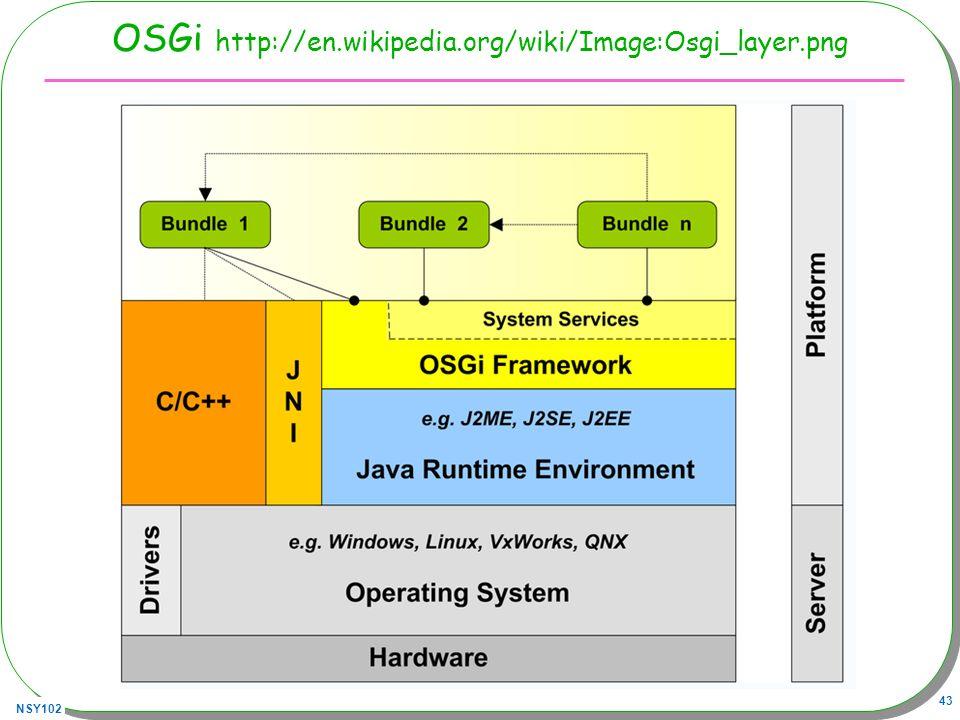 OSGi http://en.wikipedia.org/wiki/Image:Osgi_layer.png