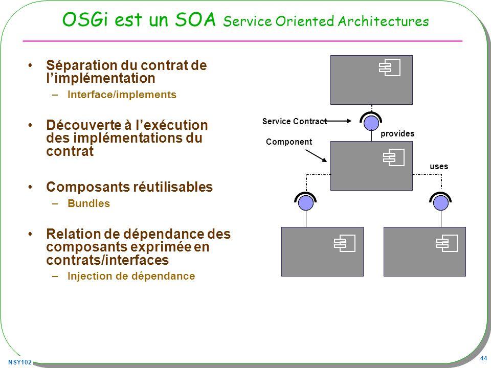 OSGi est un SOA Service Oriented Architectures