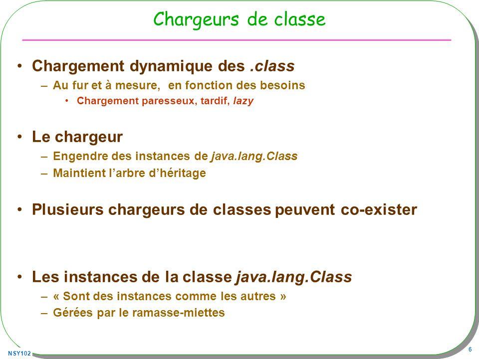 Chargeurs de classe Chargement dynamique des .class Le chargeur