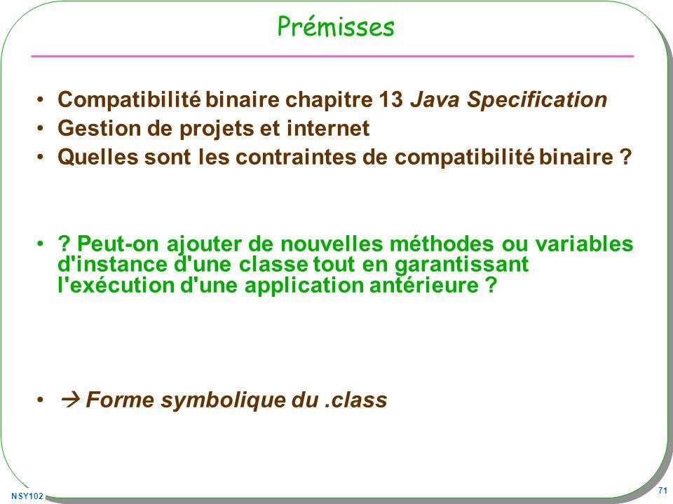 Prémisses Compatibilité binaire chapitre 13 Java Specification