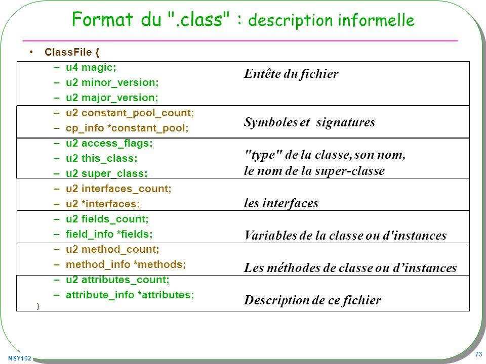 Format du .class : description informelle