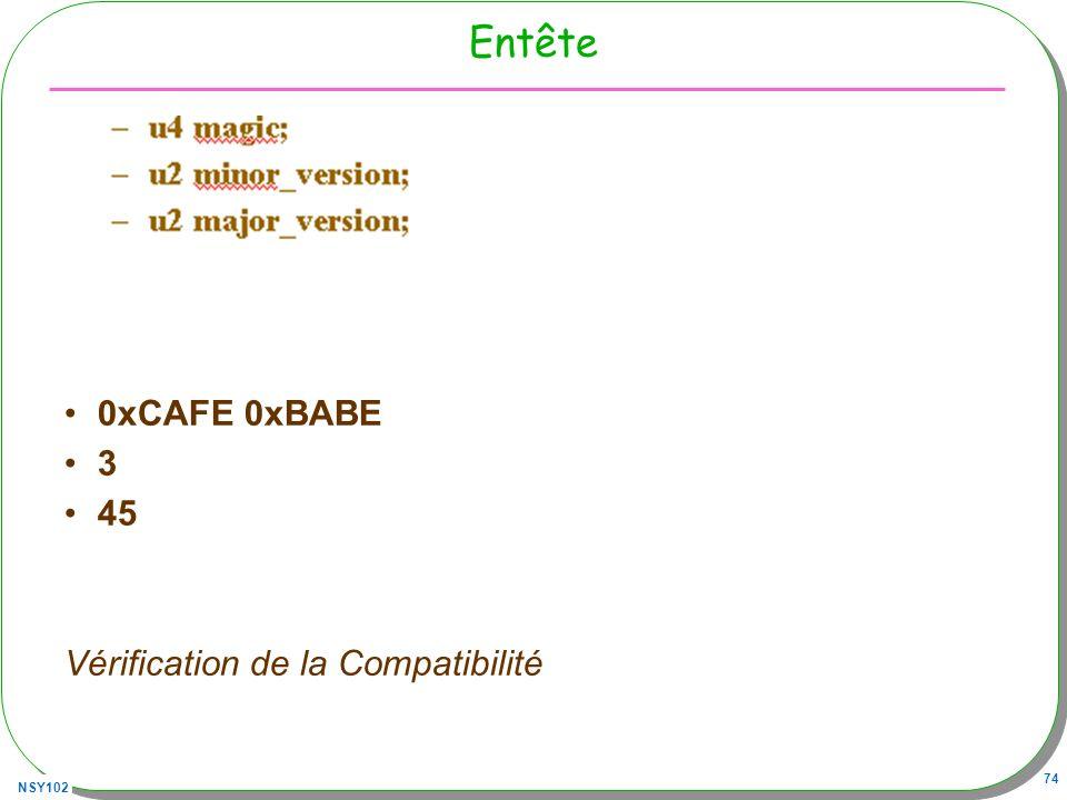 Entête 0xCAFE 0xBABE 3 45 Vérification de la Compatibilité