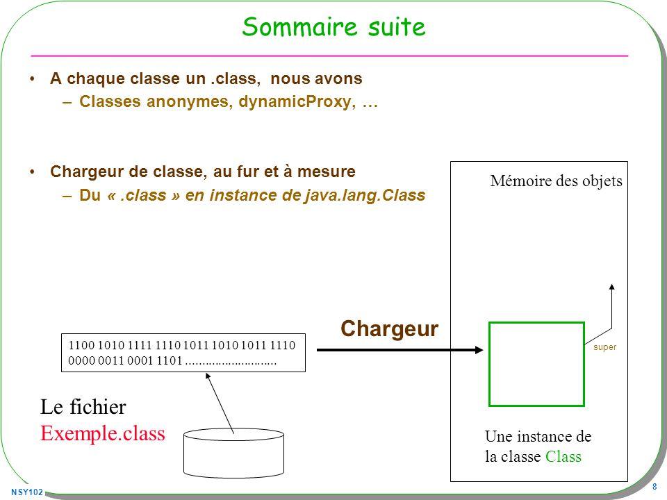Sommaire suite Chargeur Le fichier Exemple.class