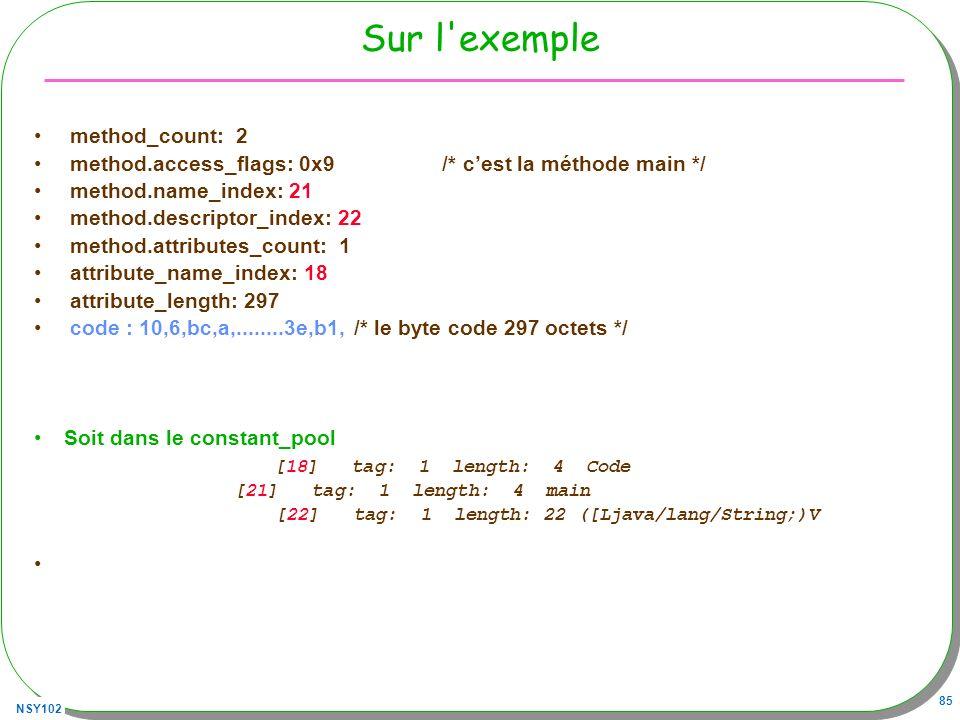 Sur l exemple method_count: 2