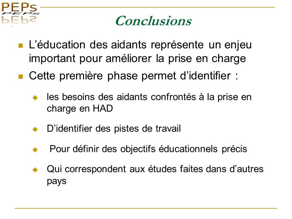 Conclusions L'éducation des aidants représente un enjeu important pour améliorer la prise en charge.