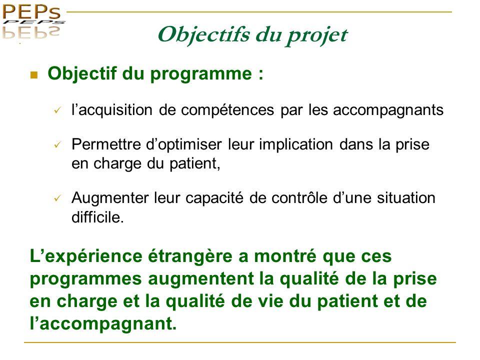 Objectifs du projet Objectif du programme :