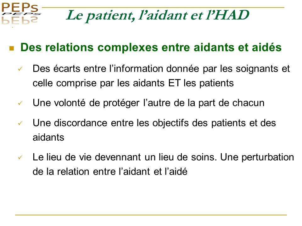Le patient, l'aidant et l'HAD