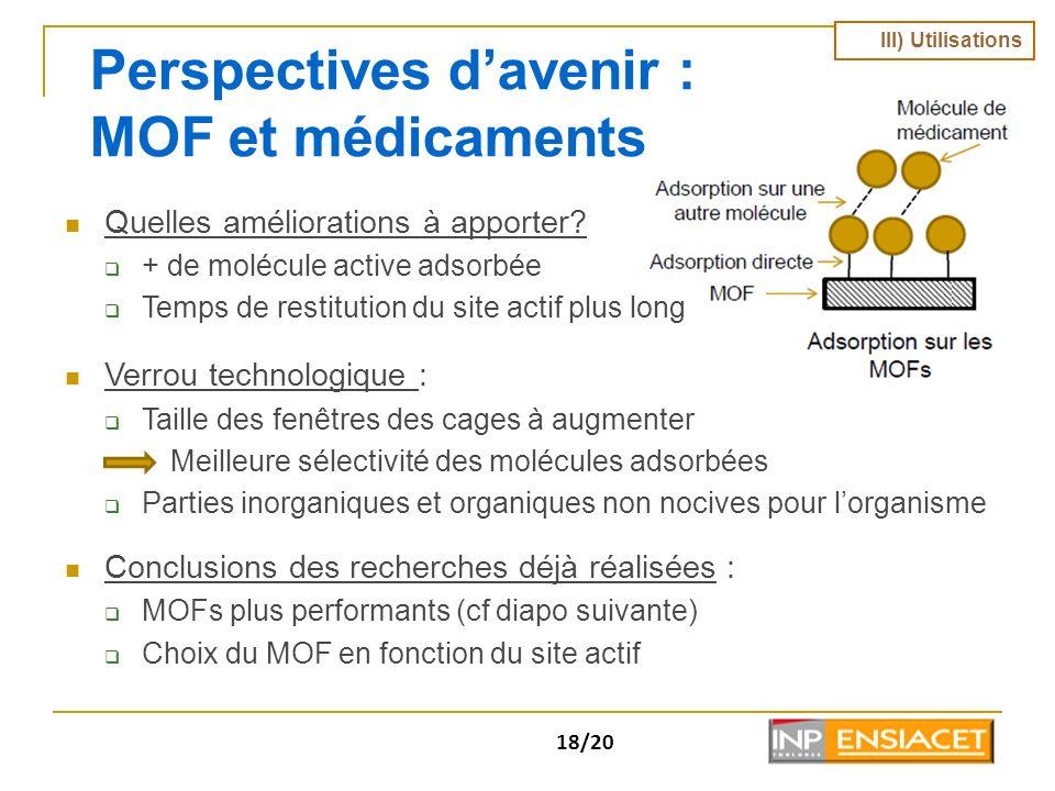 Perspectives d'avenir : MOF et médicaments
