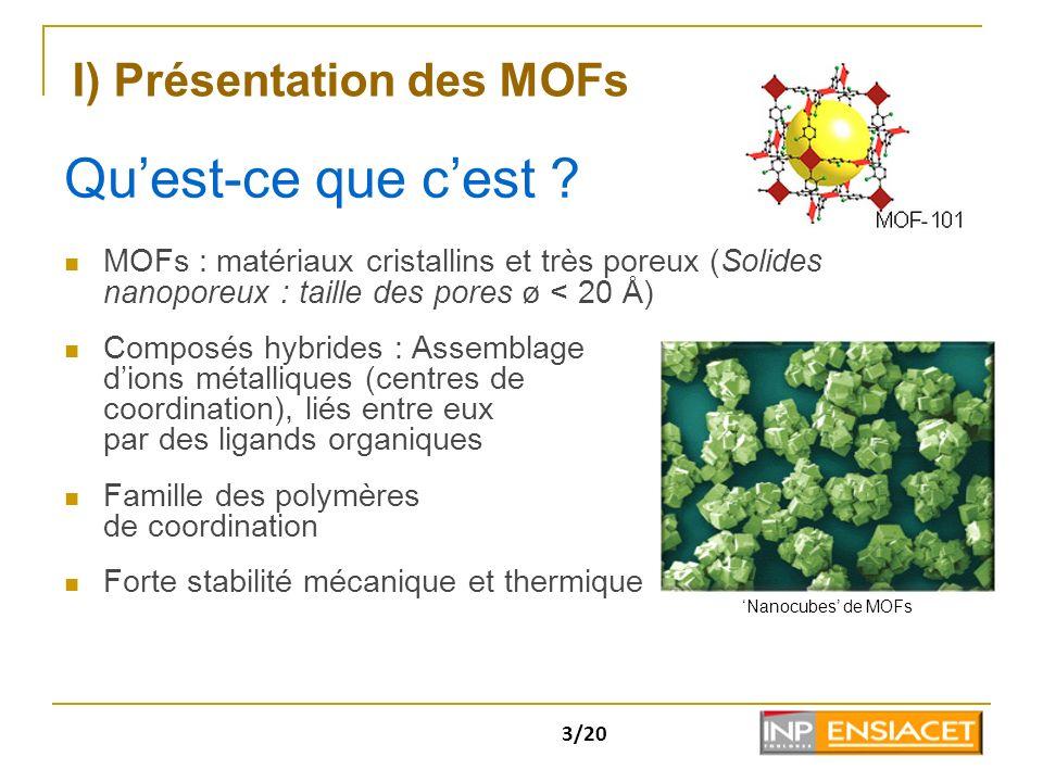 Qu'est-ce que c'est I) Présentation des MOFs