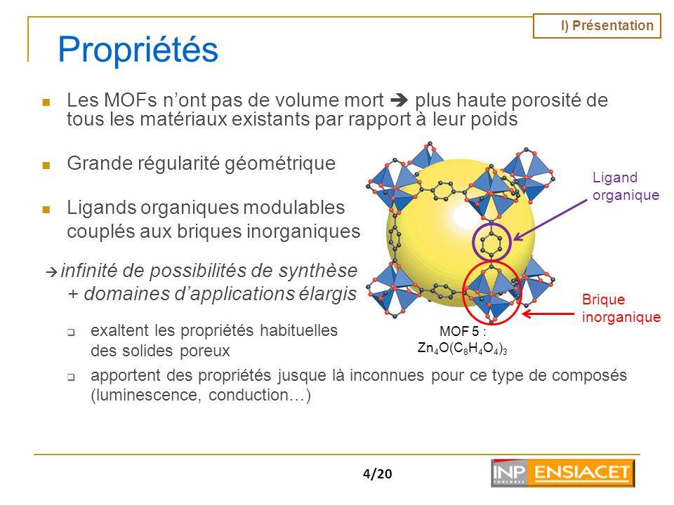 Propriétés I) Présentation. Les MOFs n'ont pas de volume mort  plus haute porosité de tous les matériaux existants par rapport à leur poids.