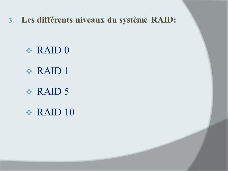 Les différents niveaux du système RAID: