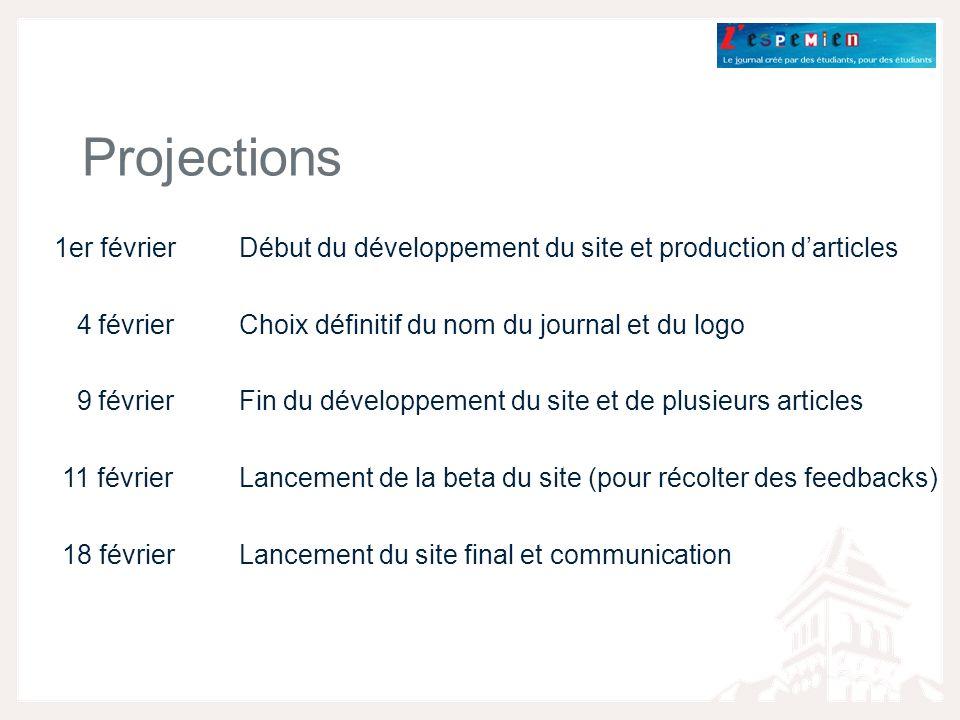 Projections 1er février Début du développement du site et production d'articles. 4 février Choix définitif du nom du journal et du logo.