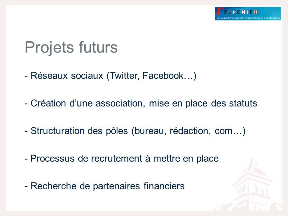 Projets futurs Réseaux sociaux (Twitter, Facebook…)