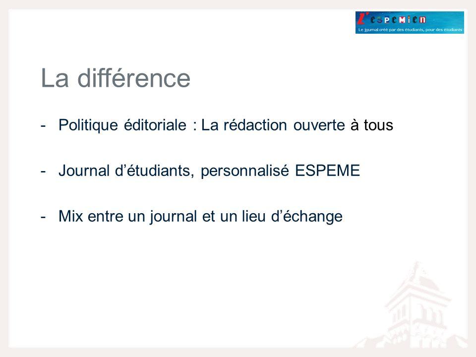 La différence Politique éditoriale : La rédaction ouverte à tous