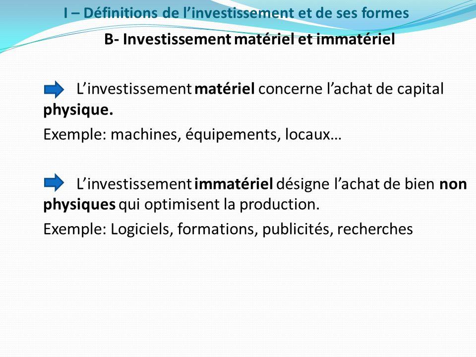 I – Définitions de l'investissement et de ses formes
