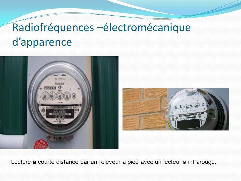 Radiofréquences –électromécanique d'apparence