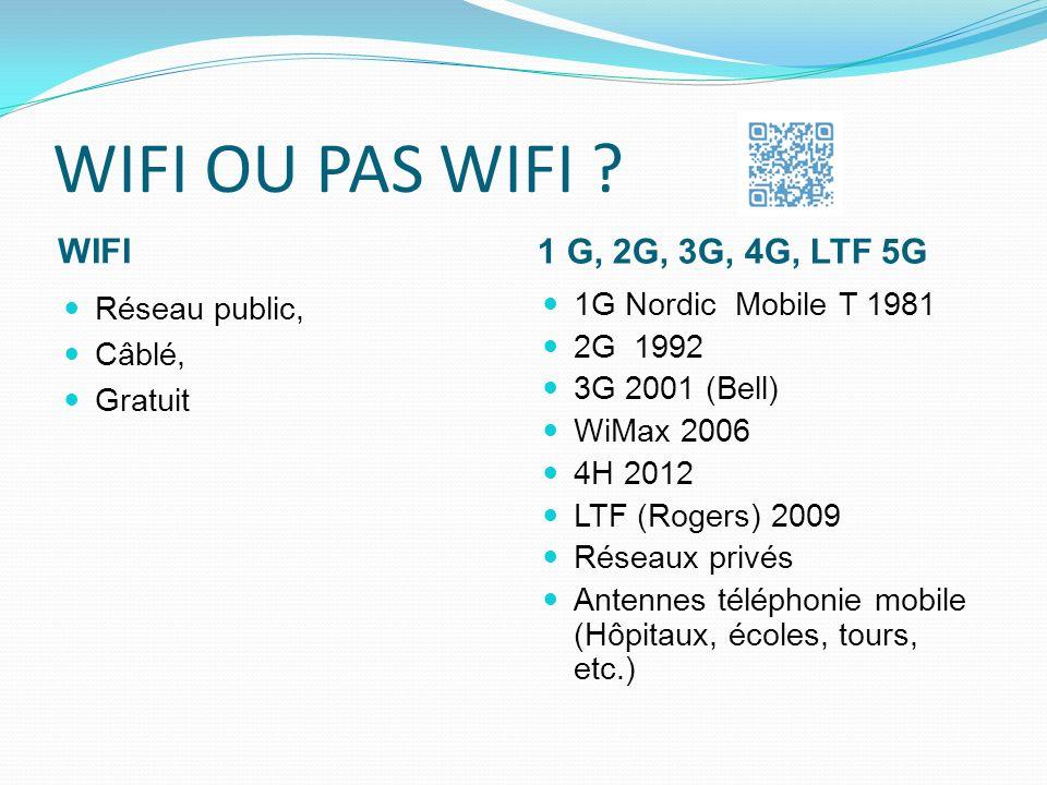 WIFI OU PAS WIFI WIFI 1 G, 2G, 3G, 4G, LTF 5G Réseau public, Câblé,