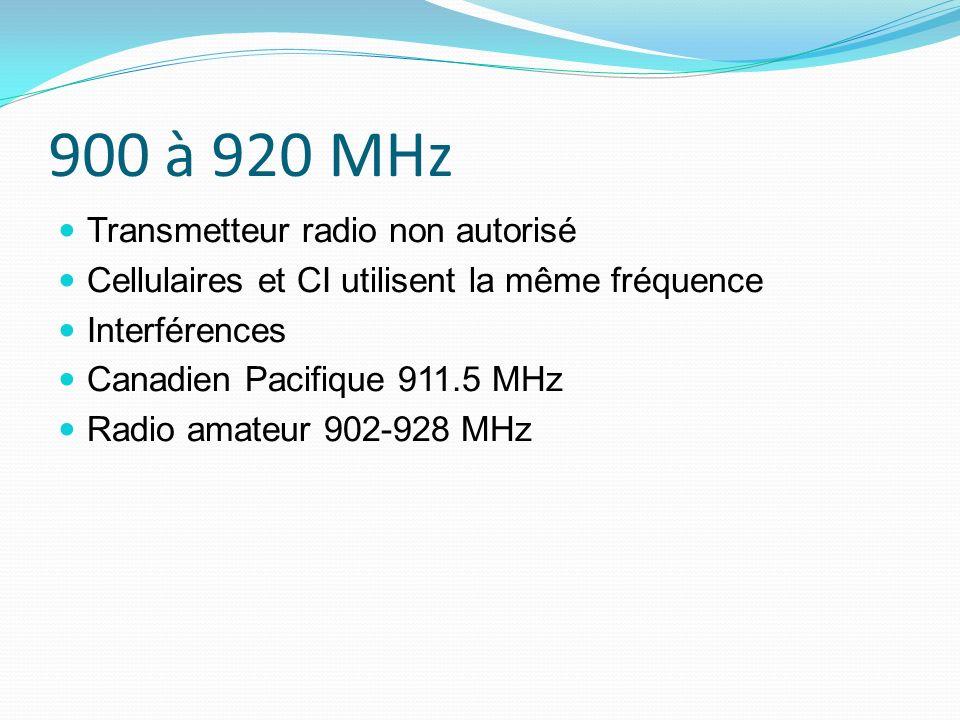 900 à 920 MHz Transmetteur radio non autorisé
