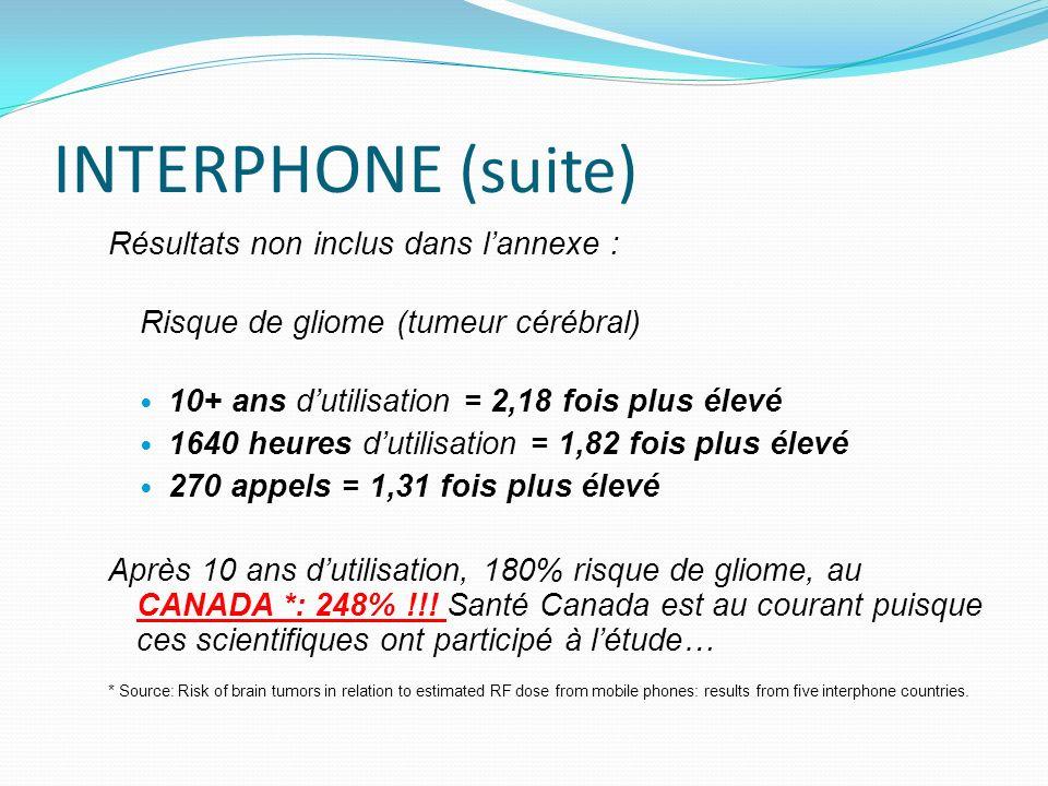 INTERPHONE (suite) Résultats non inclus dans l'annexe :