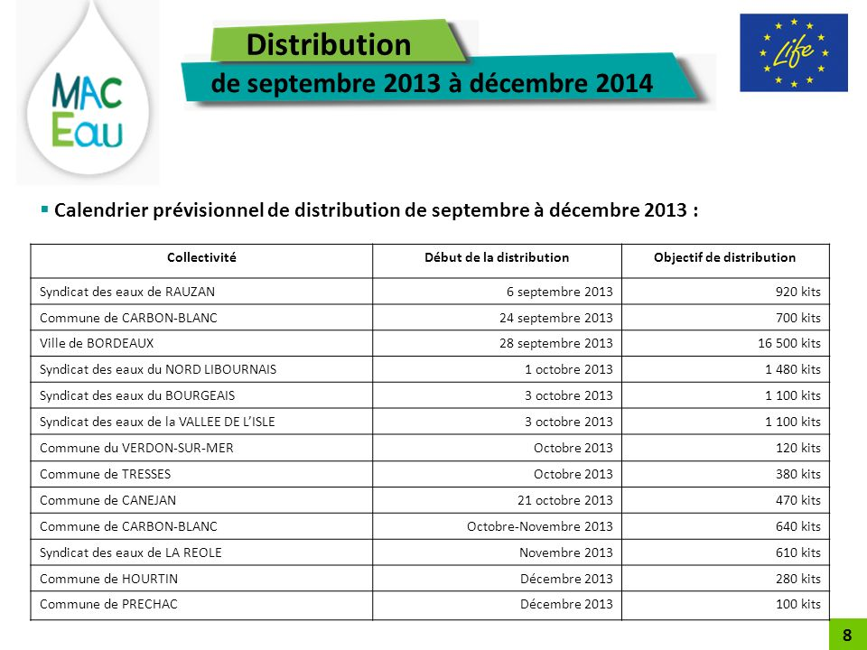 Distribution de septembre 2013 à décembre 2014