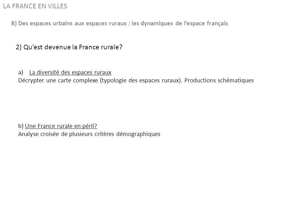 2) Qu'est devenue la France rurale