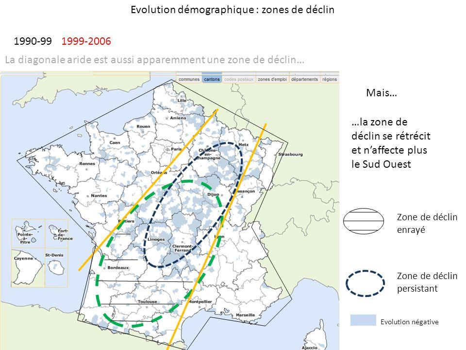 Evolution démographique : zones de déclin