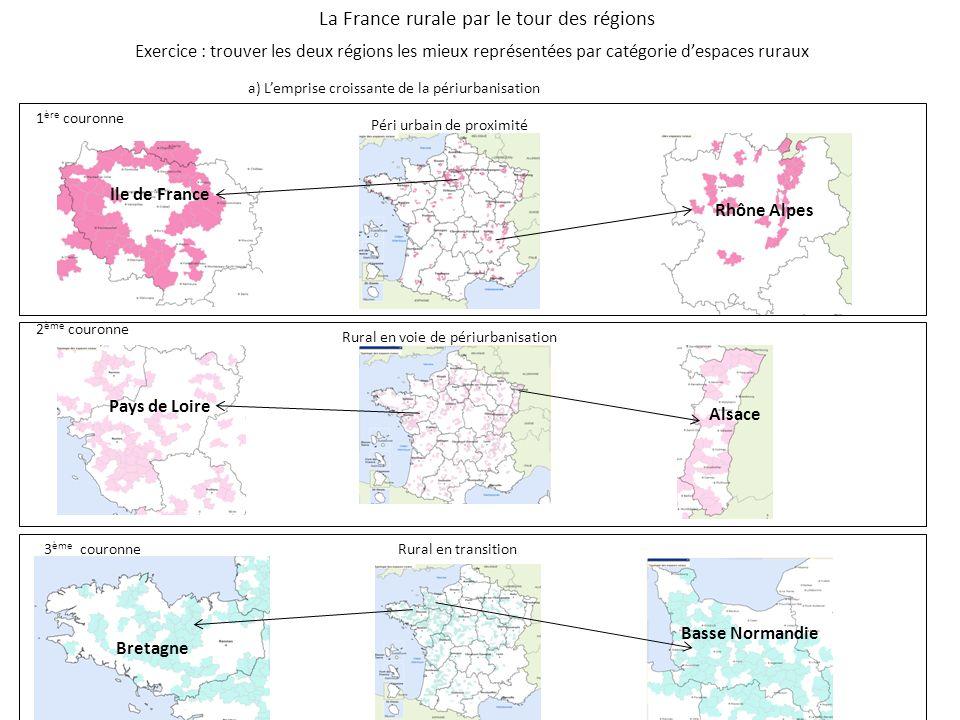 La France rurale par le tour des régions