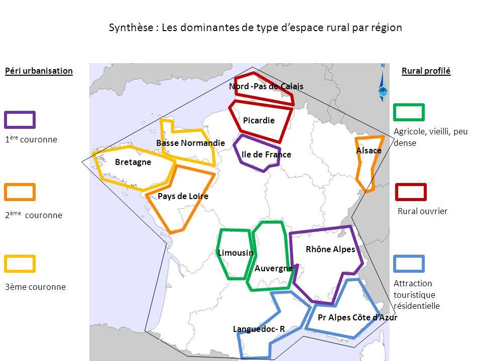 Synthèse : Les dominantes de type d'espace rural par région