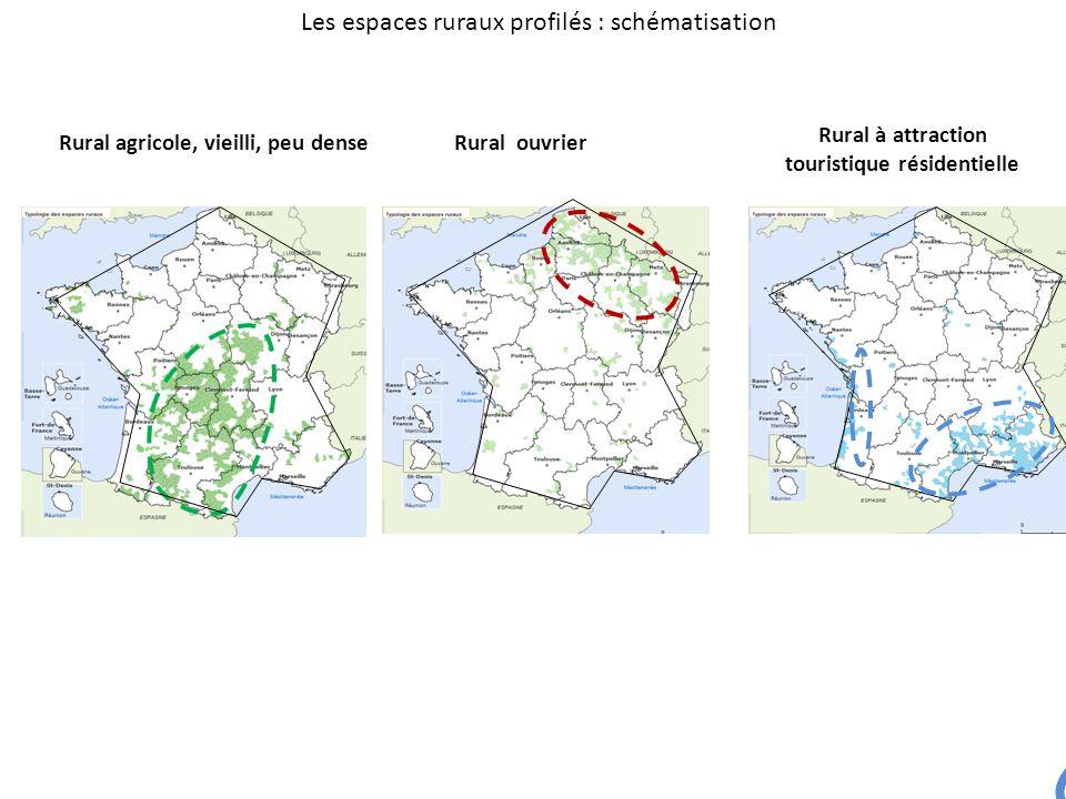 Les espaces ruraux profilés : schématisation
