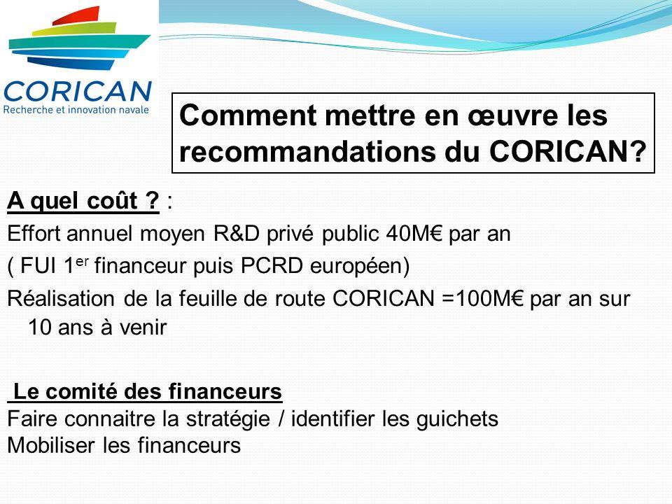 Comment mettre en œuvre les recommandations du CORICAN